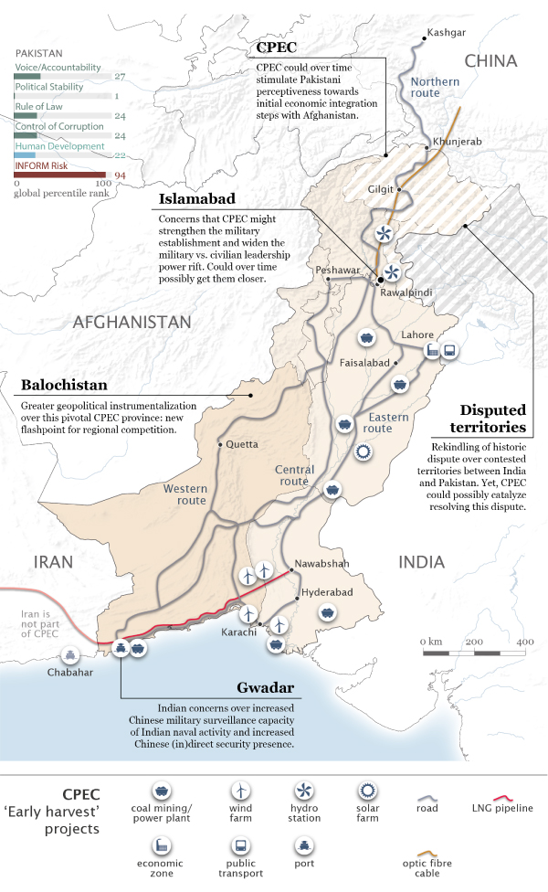 Map of South Asia illustrating China–Pakistan Economic Corridor projects and interaction with South Asian security dynamics