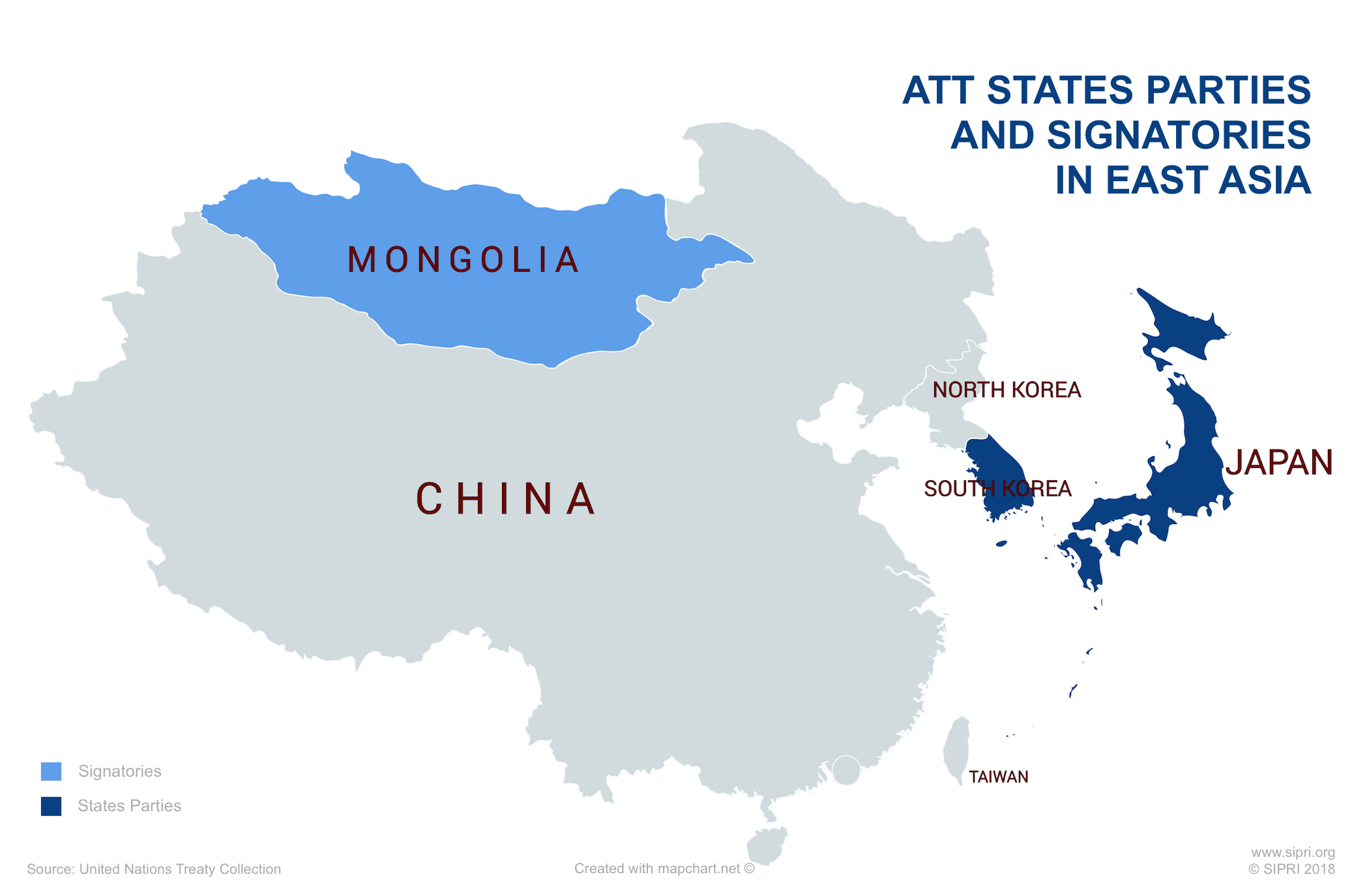 ATT states parties and signatories in East Asia