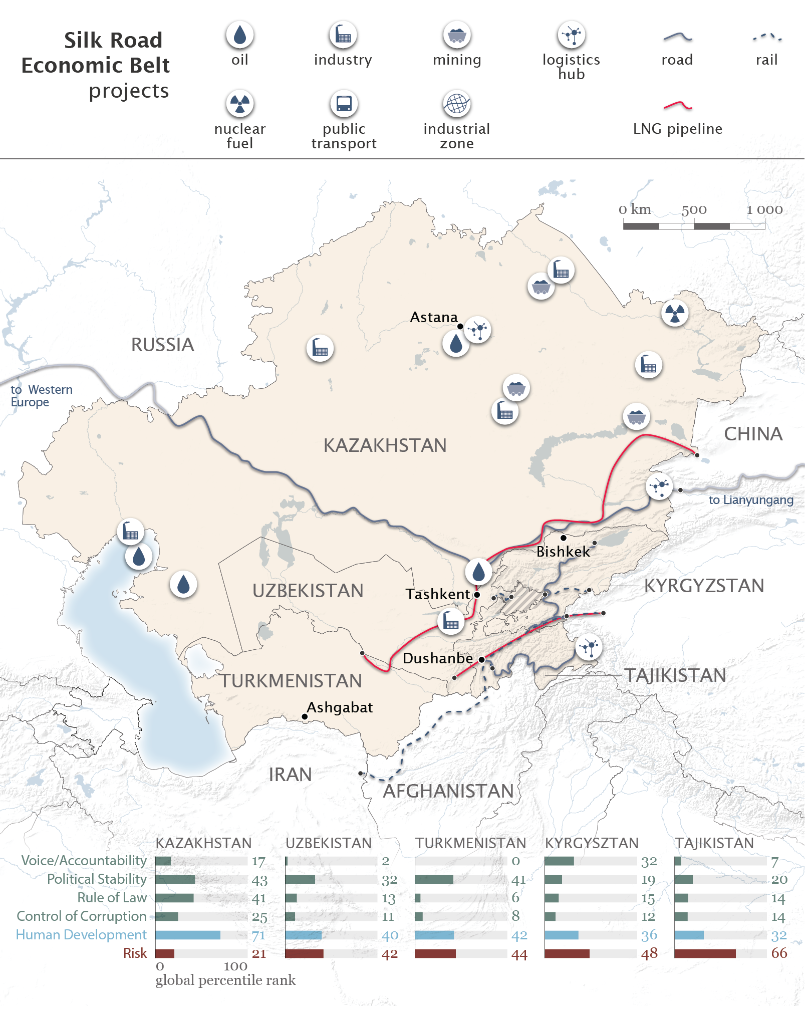Map of Central Asia illustrating Silk Road Economic Belt projects and fragility indicators per state