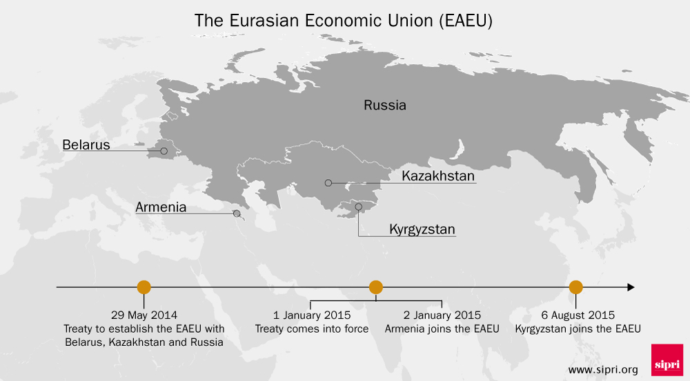 Map of the EAEU member states as of June 2017: Armenia, Belarus, Kazakhstan, Kyrgyzstan and Russia
