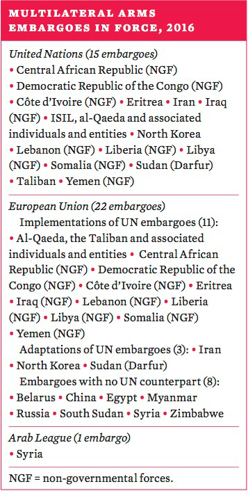 Multilateral arms embargoes in force, 2016