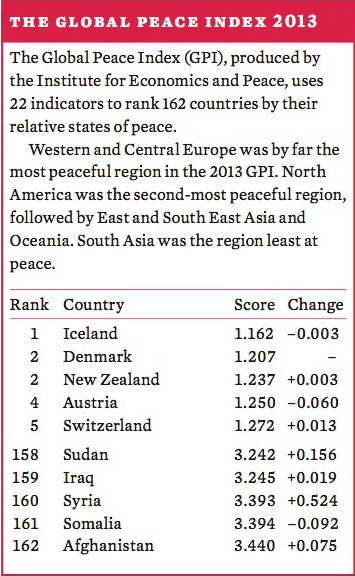 The Global Peace Index, 2013