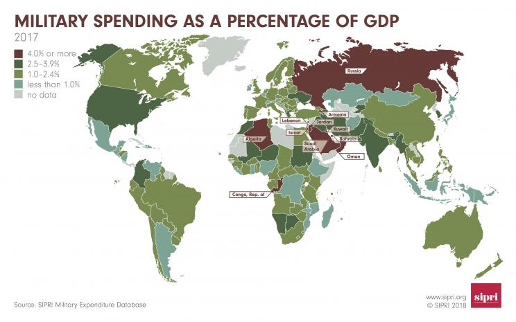 Military spending as a percentage of GDP