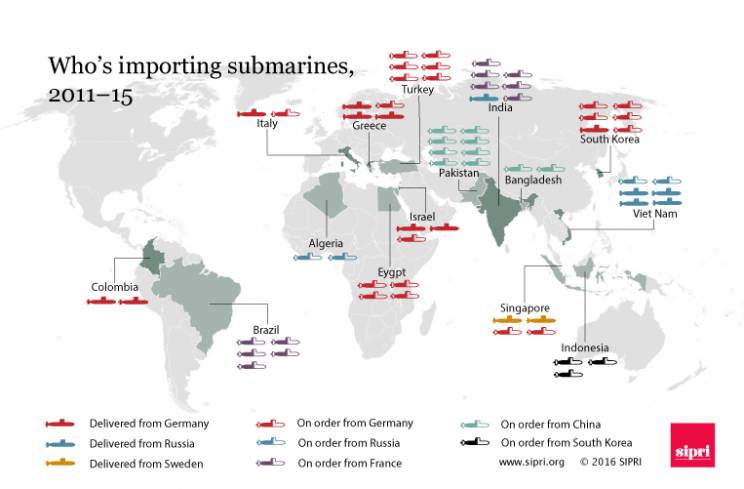 Submarine imports and exports, 2011-15
