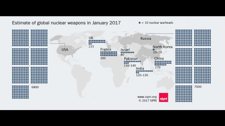 Map of global nuclear weapons, January 2017.