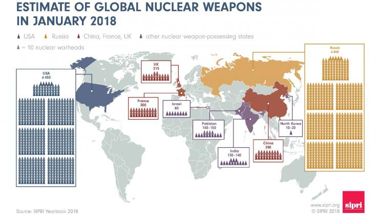 Global nuclear weapons, January 2018
