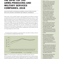 The SIPRI Top 100 arms-producing and military services companies, 2018