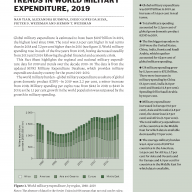 Trends in world military expenditure, 2019