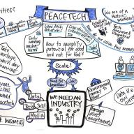 Peacetech graphic