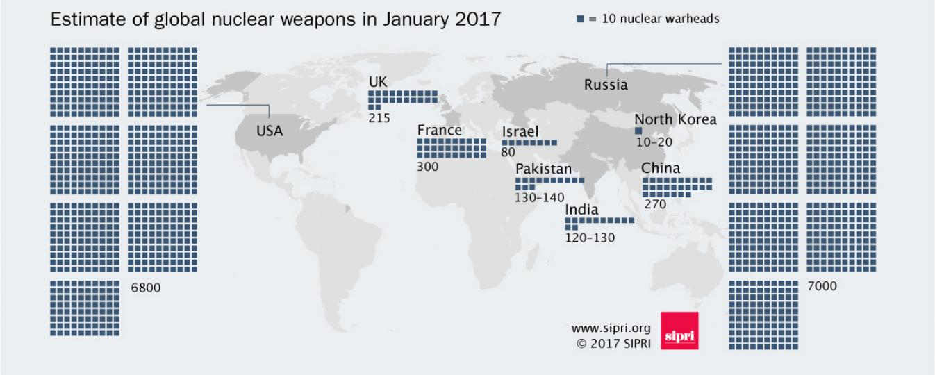 SIPRI releases new data on world nuclear forces