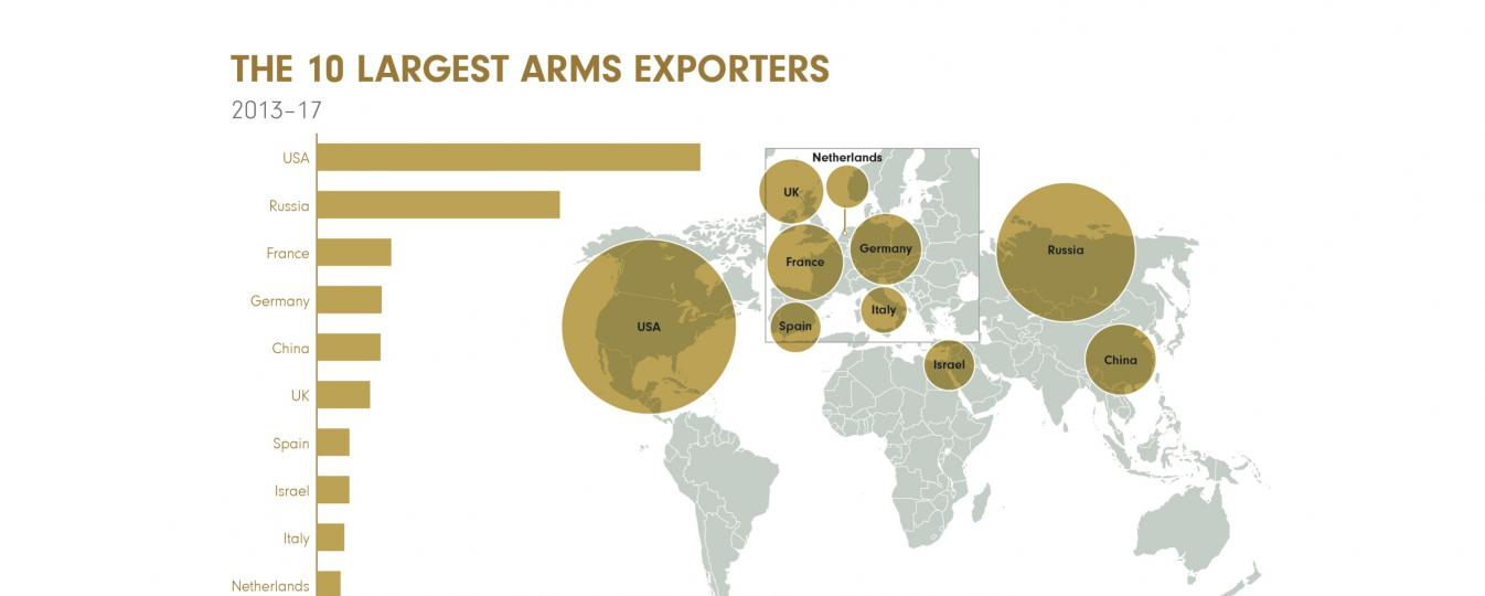 New SIPRI data on international arms transfers: Read the press release