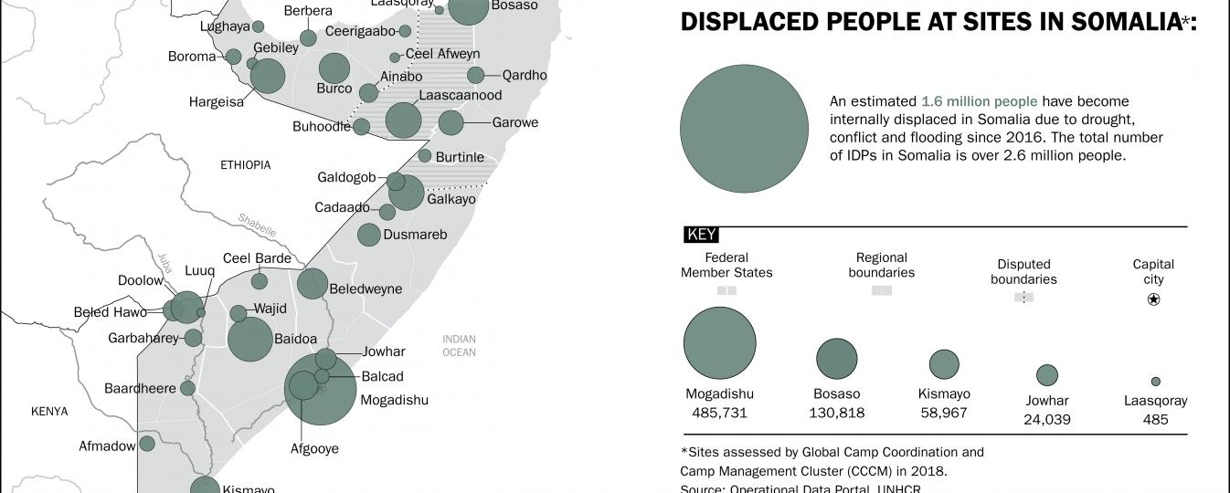 New SIPRI data on multilateral peace operations