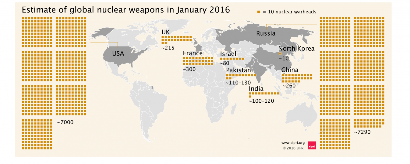 Map of global nuclear weapons inventories