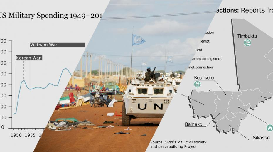 Highlights of 2016: military spending graph, UN peace operations vehicle, map of reports from Mali's local elections