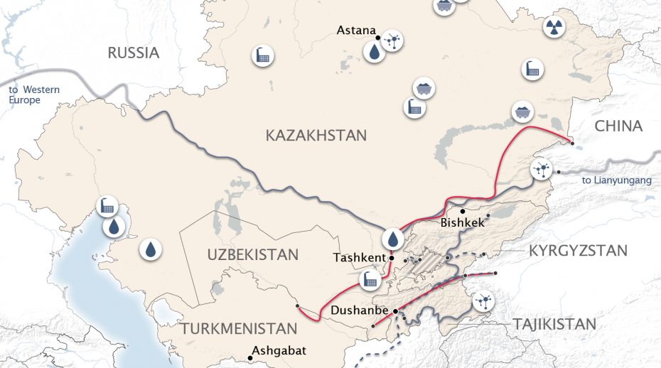 Belt projects in Central Asia
