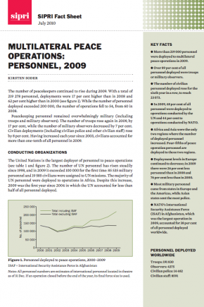 Multilateral peace operations: personnel, 2009